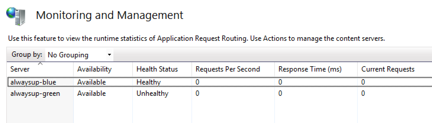 Blue green deployment in IIS - health monitor